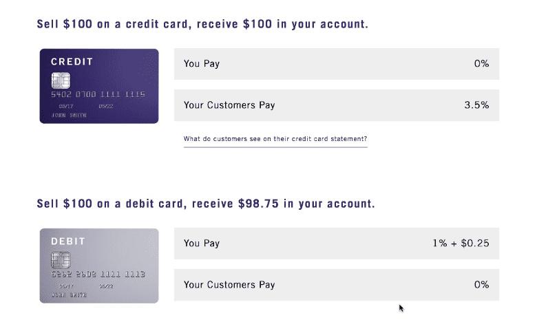 Pay Zero In Bank Fees. Zero Cost Credit
