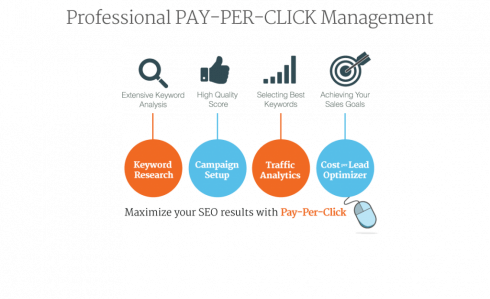 professional pay per click management kj proweb