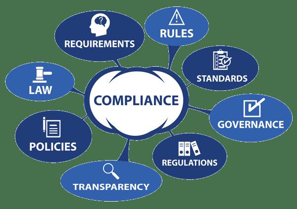 website compliance guidelines